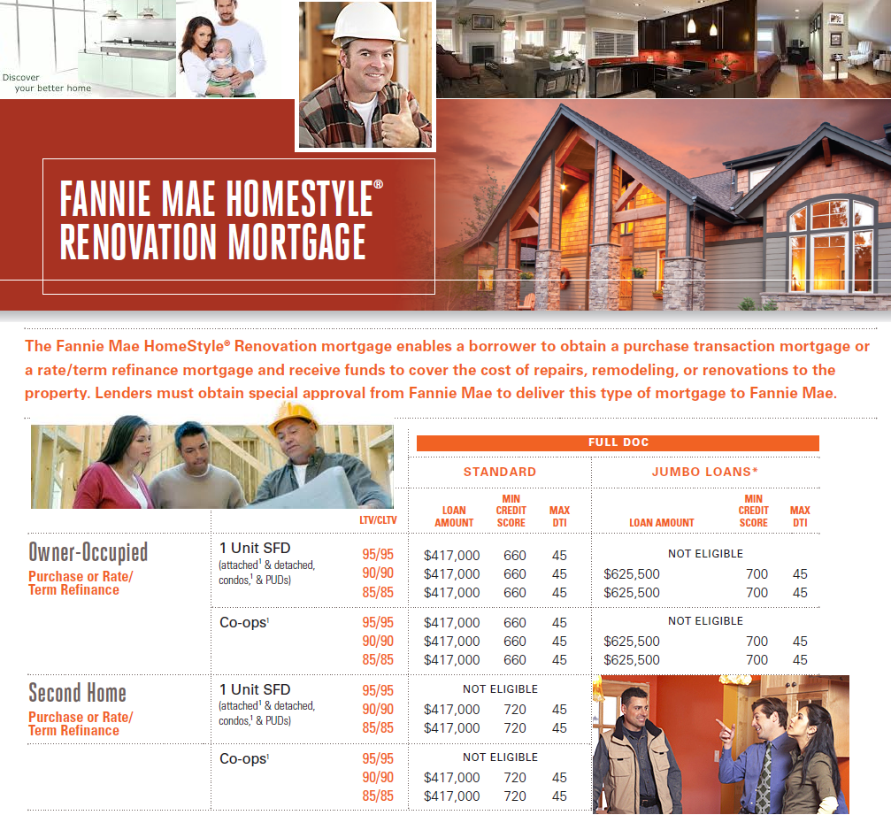 Conventional Limited Cash Out Refinance Guidelines
